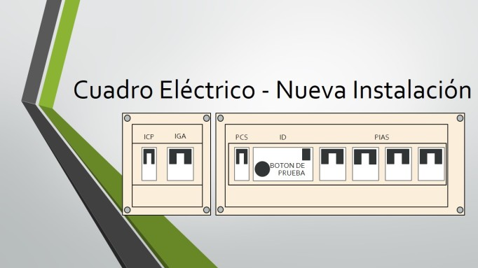 Conociendo un cuadro electrico usb 7 today for Cuadro electrico componentes
